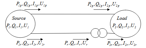 Two Parallel Lines, the Lower With Voltage Regulation.