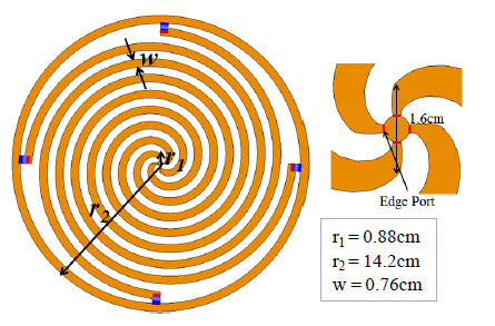 Figure 4.23. Geometry of the mode-2 four-arm spiral antenna and close up of feed that will be used under the vehicle.