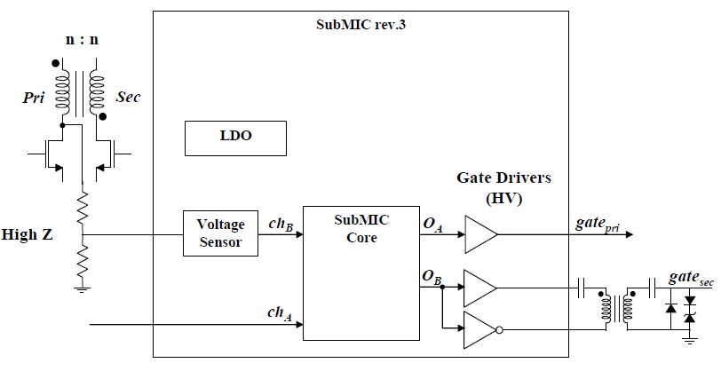 Figure 6.1: Block diagram of improved subMIC IC design with the rev. 2 subMIC core reused.