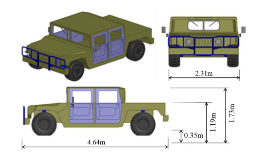Figure 2.5. Dimensions of the complex Humvee model. The vehicle body is modeled as PEC with rubber wheels with a εr of 3 and conductivity of 10-15S/m.