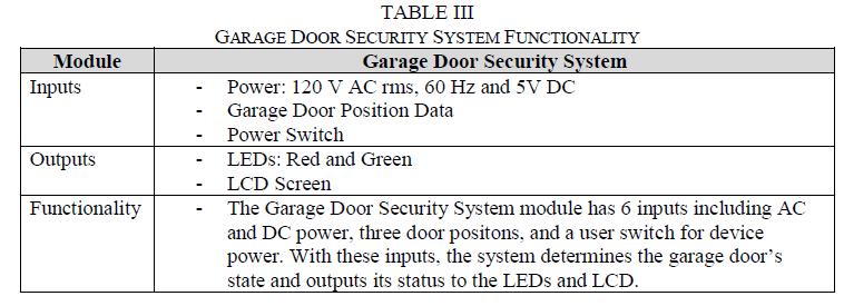 p-2632--garage-door-security-system1