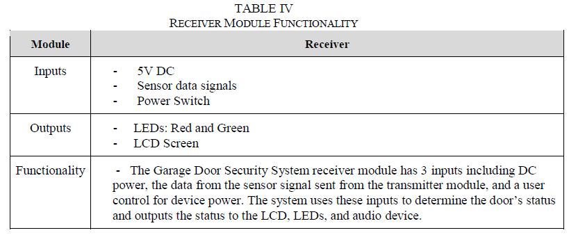 p-2632--garage-door-security-system5