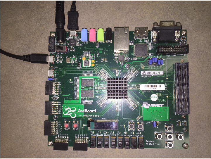 Figure 3.2: Xilinx ZedBoard (Zynq 7000) Development Board
