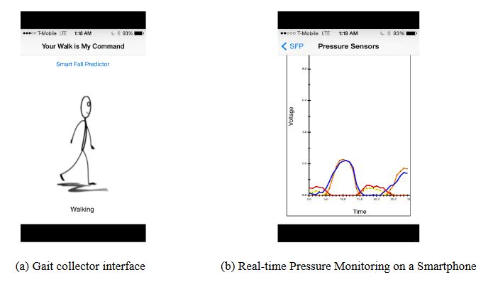 Figure 14. Screenshots of prototype system.