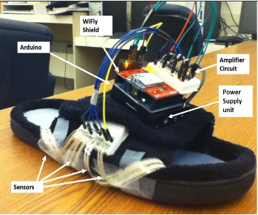 Figure 9a. Smartshoe hardware mounted on shoe.
