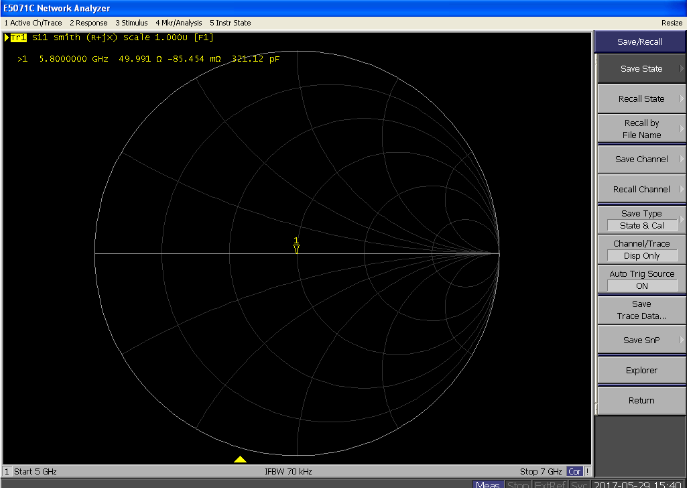Fig 4.1 : Smith Chart of S11 After VNA Calibration at 5.8 GHz, 50 Ω Load