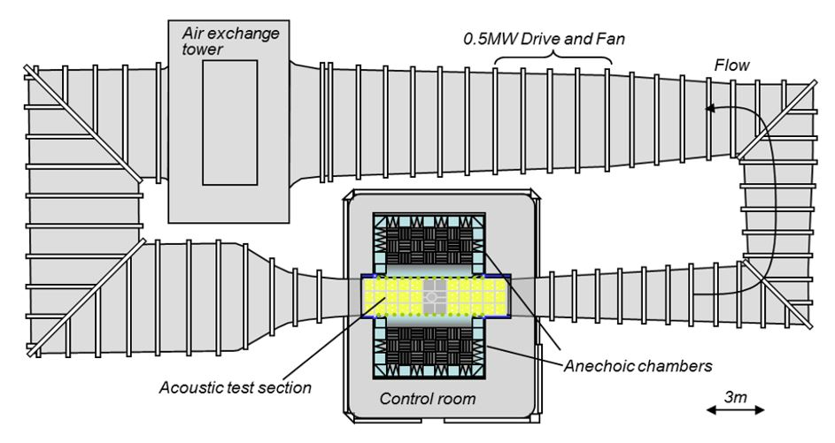 Figure 1. Virginia Tech wind tunnel where microphone array data were collected