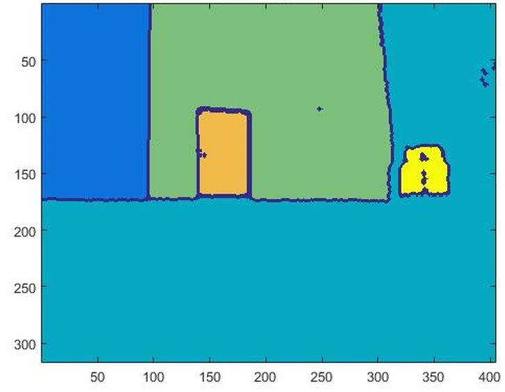 Figure 8 Sobel Regions differentiated