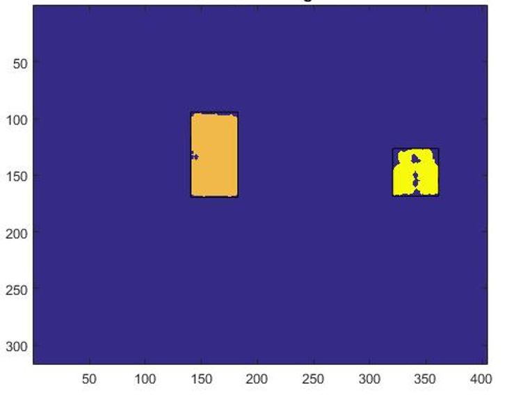 Figure 9 Filtered Sobel Regions