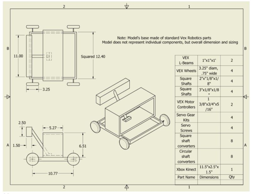 Figure 18 An engineering drawing showcasing views of NELI's structure from the top, side, and isometric views. This includes a bill of materials shown in the bottom right