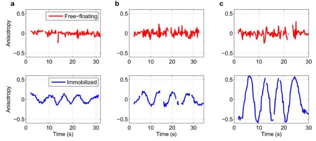 Fig. 22 QD Polarization in channel