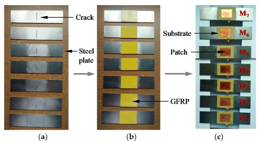 Figure 4. Specimen fabrication process stages: (a) steel plates with various crack lengths; (b) cracked steel plates when strengthened using glass fiber reinforced polymer (GFRP); (c) finished specimens