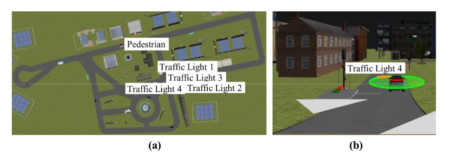 Figure 5. (a) Aerial view of simulation scenario of the CPS; (b) A fully automated vehicle model
