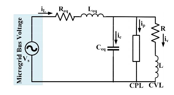 Figure 2. Equivalent circuit of an AC microgrid with CPL and CVL