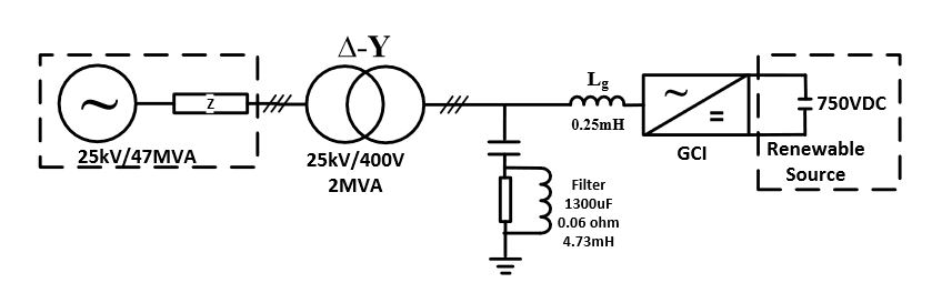 Figure 5. Simulation circuit