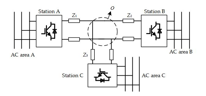 Figure 1. Structure of the multi-terminal DC grid