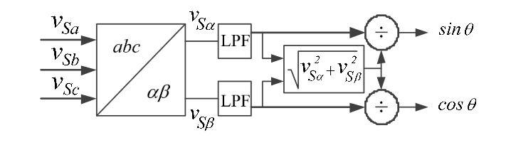 Figure 3. Block diagram of the unit vector generation