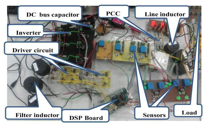 Figure 14. Picture of the hardware set up