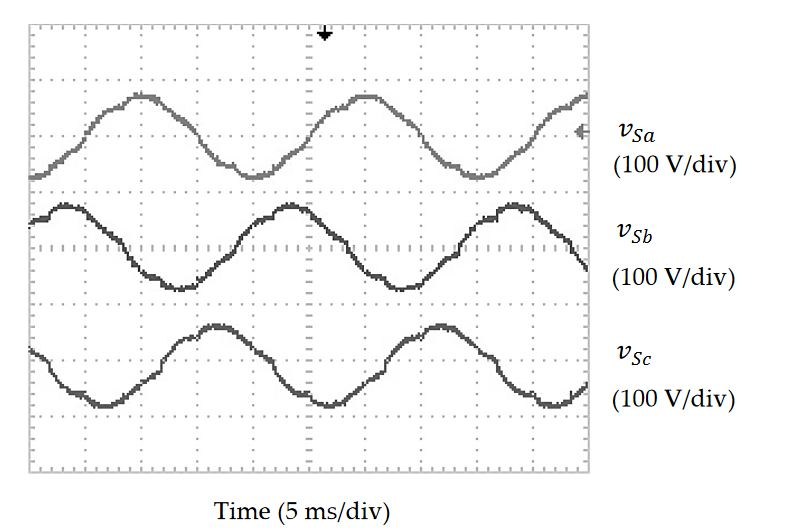 Figure 10. Steady-state experimental waveforms of the three-phase non-sinusoidal source voltage