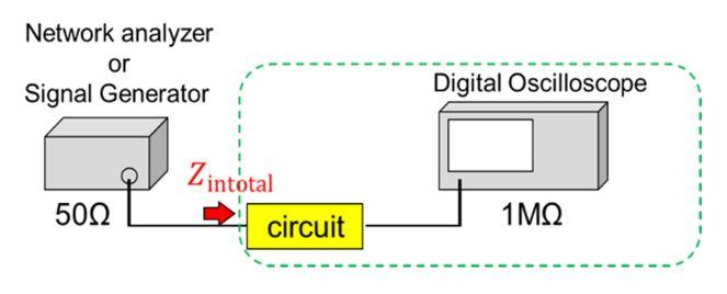 Figure 6. Simplified diagram of measurement