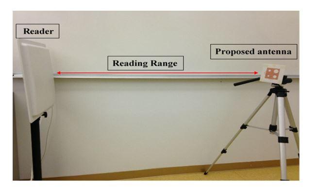 Figure 8. Reading range