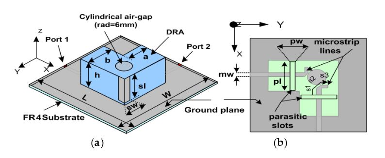 Figure 1. Presented antenna Geometry (a) 3-D view; (b) Top view