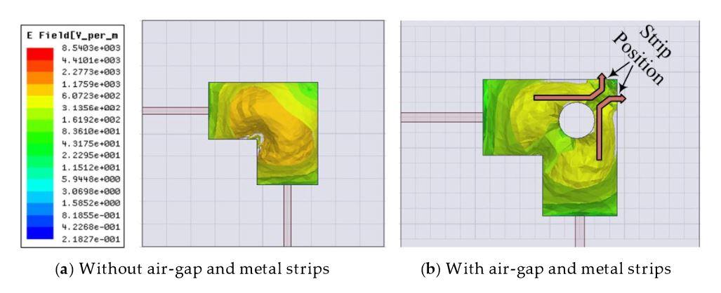 Figure 7. E-field Magnitude plot