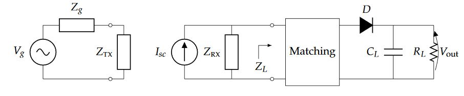 Figure 1. Equivalent circuit of a wireless power transfer (WPT) link, i.e., a transmit antenna and a receive antenna with rectifier (rectenna)