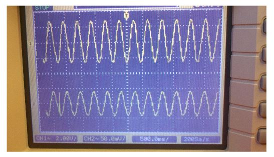 Fig. 4: Test signal amplification circuit on signals produced by function generator