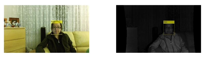 Figure 3.3: Viola Face Detection for (Left) Color Image and (Right) IR Image in B right Lighting Condition with One True Positive Detected for Each