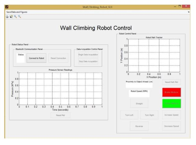 Figure 14: MATLAB graphical user control interface with buttons and data readouts