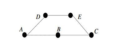 Figure 1: A simple ad hoc network consisting of 5 nodes