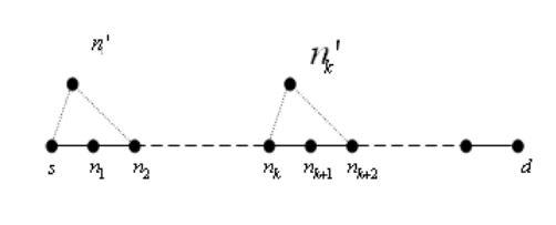 Figure 4: Case III