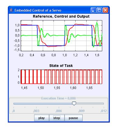 Figure 8. GUI of the virtual lab developed using the JTT-EJS approach