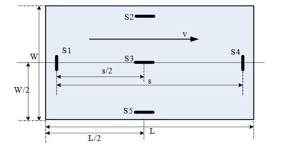 Figure 1 .The layout plan of the strain gauge sensors