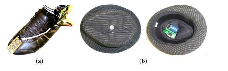 Figure 7 . (a) Device embedded on a shoe. (b) Device embedded in a hat
