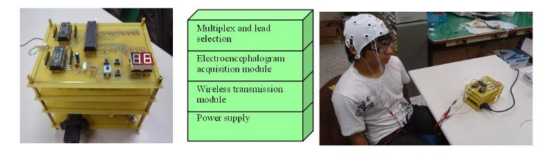 Figure 11. Photos for the presented EEG system and in a practical test