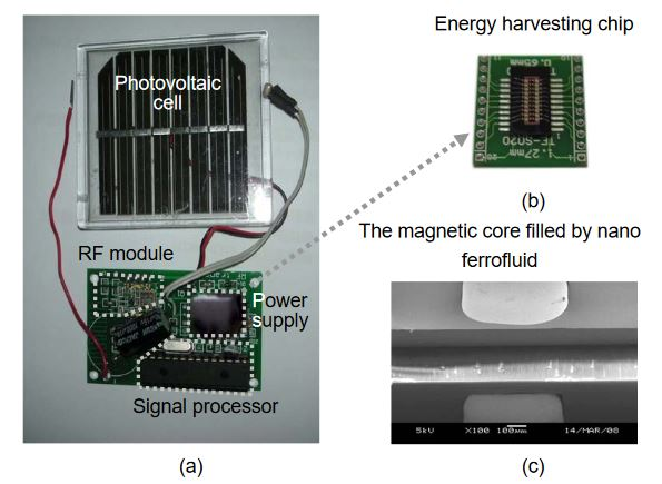 Figure 3 . The pictures of sensor node with the energy harvesting power supply module (a), the energy harvesting chip core