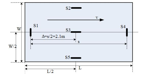 Figure 6. Deployment of proposed WIM system on a lane freeway