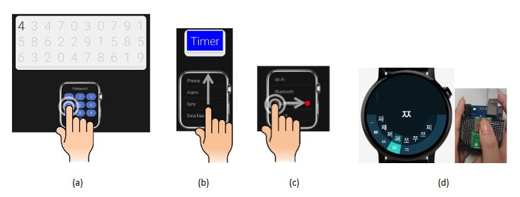 Figure 10. Exemplar illustrations of (a) Number Entry Task, (b) Scrolling Task