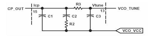Figure 5: External Loop Filter