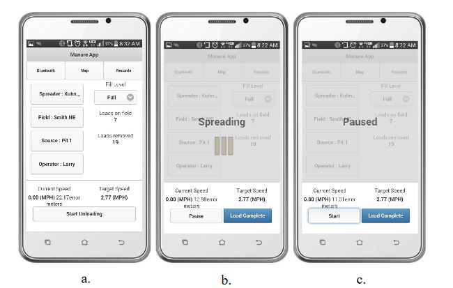 Figure 20: Final dashboard design (a.), spreading overlay and animation (b.), and paused indication for when the user wants to pause the unloading process (c.)